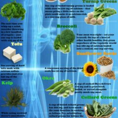 Non-Dairy Sources of Calcium & Vitamin D